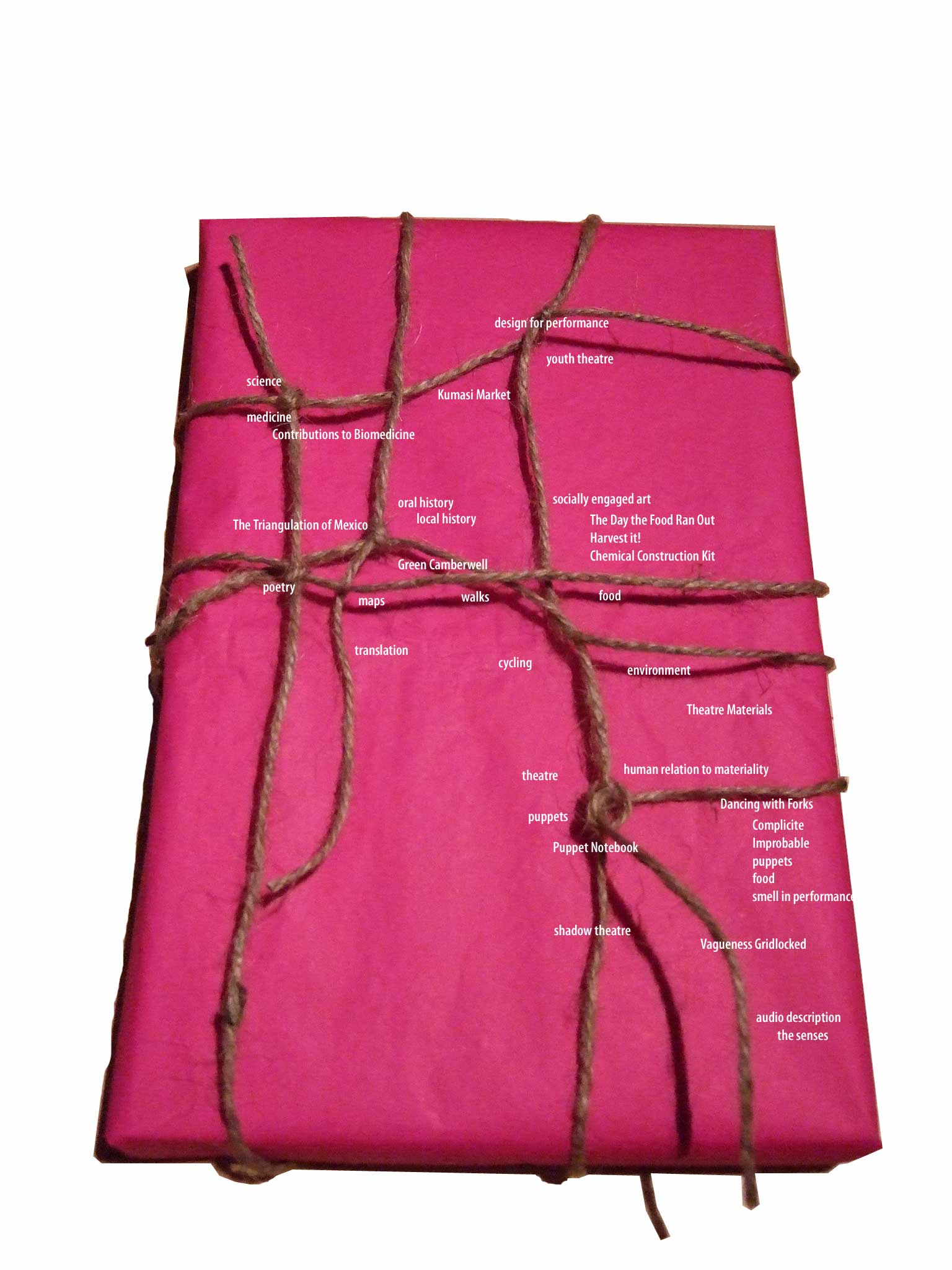parcel wrapped in pink tissue and hairy string with captions relating to themes of work